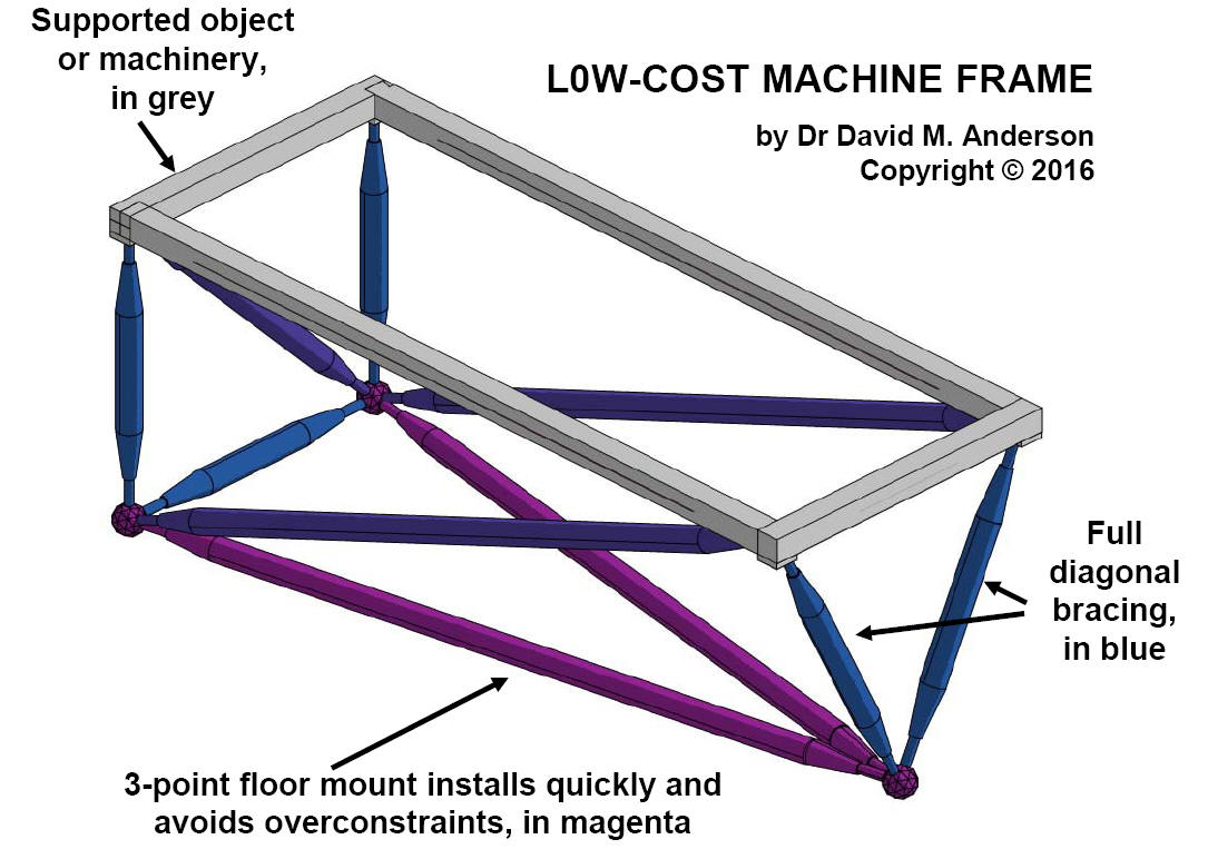 Article On Reducing Cost And Steel Usage For Large Heavy Or Warren Truss Bridge Diagram Component Inside Case Study Example 2 Low Machine Frame To Support An Object Machinery